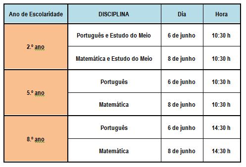 calendário provas aferição 2015-2016