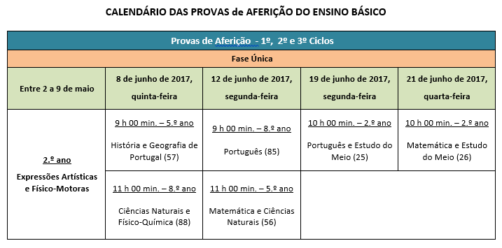 Calendários das Provas de Aferição 2017